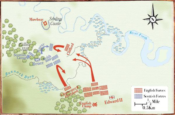 Bannockburn Battle Positions